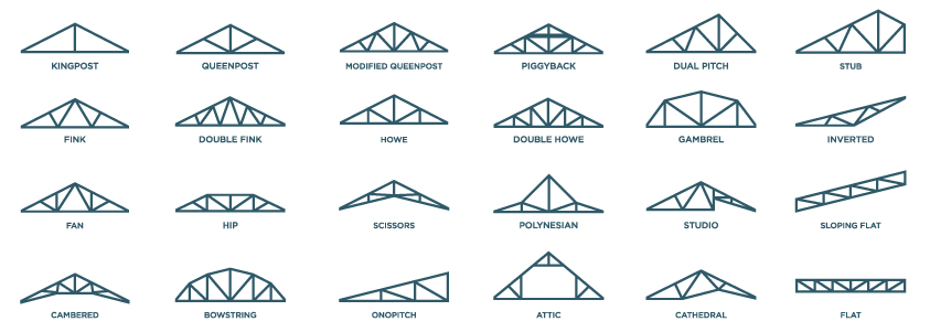Roof Trusses Products