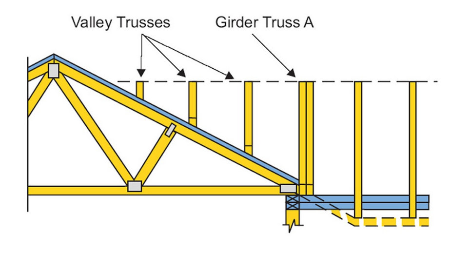 Engineered Wood Floor Truss